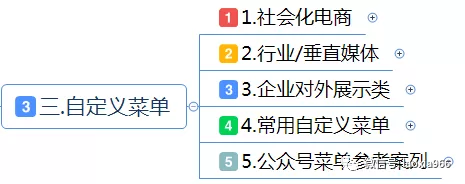 1 1140 微信公众号运营技巧:合理设置自定义菜单