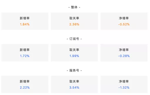 1 556 火火7000字预测2019年新媒体:老树发新芽,行业第二春