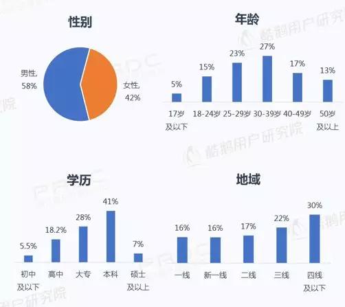 1 649 火火7000字预测2019年新媒体:老树发新芽,行业第二春