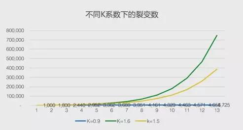 1 837 火火7000字预测2019年新媒体:老树发新芽,行业第二春