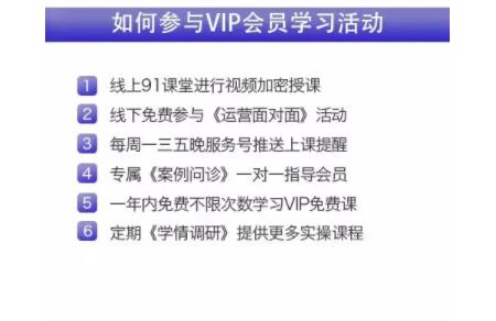 1 248 91运营网强化集训营(vip会员第22届) 早鸟票抢座ing!