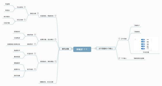 a906e734665bb4b245c85b8bf61483a 高转化率的详情页,应该怎么写?