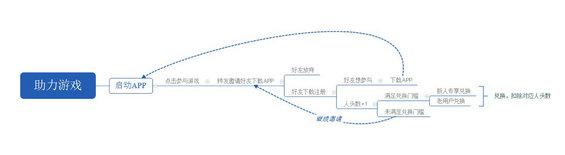 15411559580000 .pic  通过H5活动为APP引流效果如何?