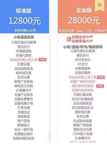 """a916 入侵抖音微博的""""小黄文"""",背后竟是个暴利产业!"""