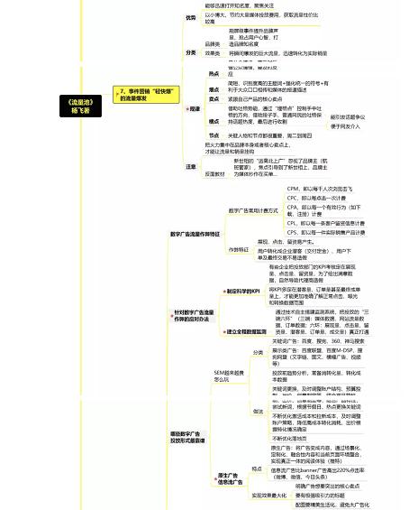 a417 如何建立流量池?流量池思维导图分析!