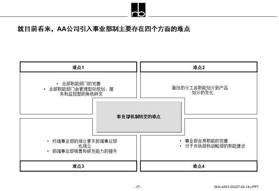 a68 B 端产品经理的能力模型与学习提升
