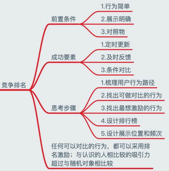 a7 用户运营系统论:解构复杂产品的大规模用户运营体系