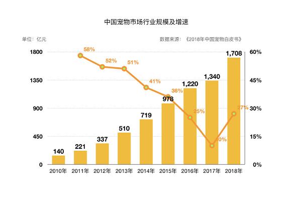 """a349 宠物食品评测电商平台:""""妙养""""商业需求文档BRD"""