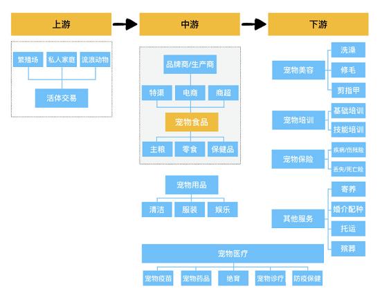"""a445 宠物食品评测电商平台:""""妙养""""商业需求文档BRD"""