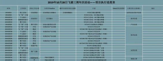 a103 周年庆活动策划推广方案!