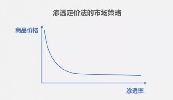 a611 分钟卖5亿,华为的营销策略如何让苹果、小米都坐不住?