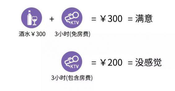 a616 为什么大家买打折商品时,明明在花钱却觉得自己赚了?