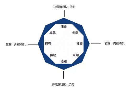 a62 案例分析:一次曲折的会员成长体系设计