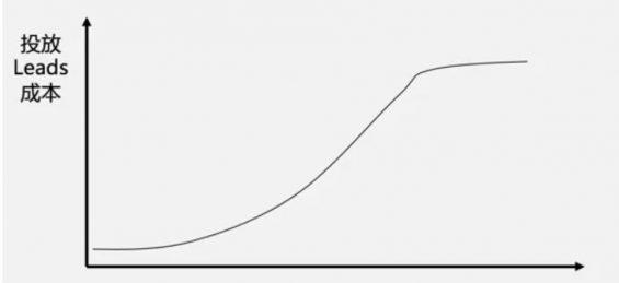 a465 5000字复盘快手月涨300万粉逻辑:2020年企业营销重地——快手!