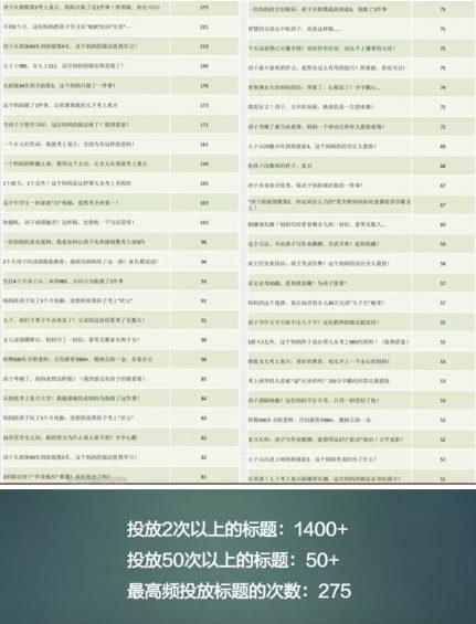 a661 公众号投放易被忽视的12个细节,至少提高35%转化率!