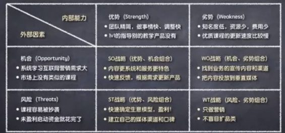 a104 推广策划方案撰写技巧!