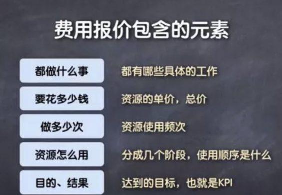 a142 推广策划方案撰写技巧!