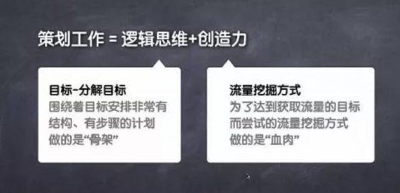 a211 推广策划方案撰写技巧!