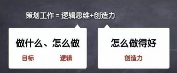 a310 推广策划方案撰写技巧!