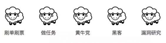 a311 拒绝羊毛党:运营同学必看的防薅羊毛技术完全解读