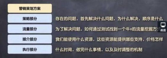 a410 推广策划方案撰写技巧!