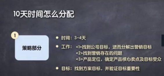 a510 推广策划方案撰写技巧!