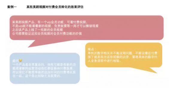 a63 运营人必须掌握的9种数据分析方法