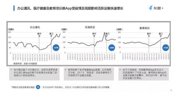 a398 大数据下的市场变迁:这13个行业正受到疫情重大影响!