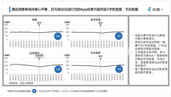 a492 大数据下的市场变迁:这13个行业正受到疫情重大影响!