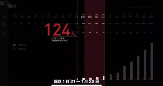 a726 一个科普视频涨粉320万,连央视都转发是怎么做到的?