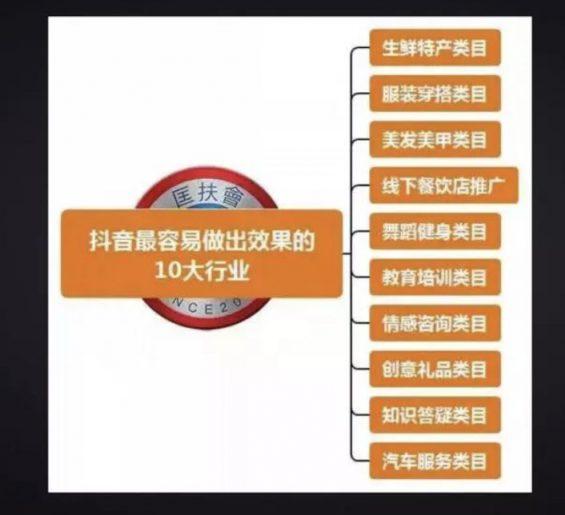 a733 万字长文,详解企业的线上运营策略
