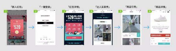 a1027 从新用户激活行为,看「得物(毒)」App的增长策略