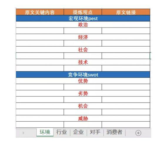 "a463 活动策划方案实用""排雷"" 技巧!"