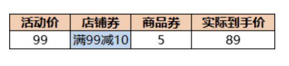 """a1312 优惠券玩法详解,原来商家是这样让我们""""剁手买买买""""的!"""