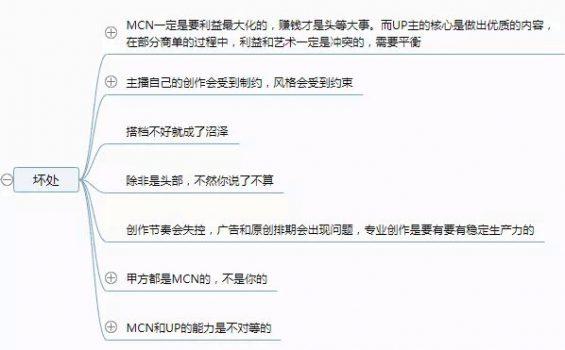 336 脑图:MCN指南