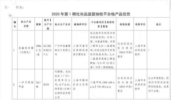 """202 名创优品要上市:揭秘""""十元店""""的百亿生意"""