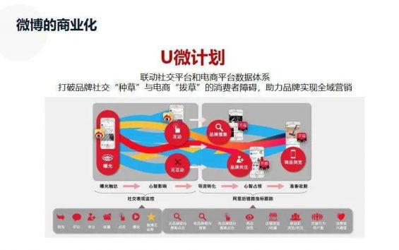 108 微信、B站、抖快、小红书等7大平台玩法详解,一文读懂!
