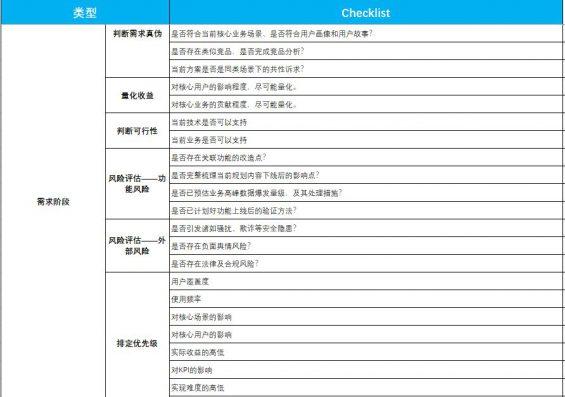 663  人手必备的产品自查表(建议收藏+打印)