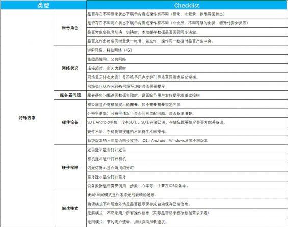 70  人手必备的产品自查表(建议收藏+打印)