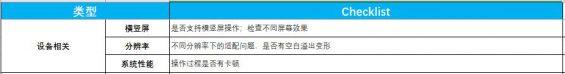 722  人手必备的产品自查表(建议收藏+打印)
