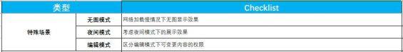 732  人手必备的产品自查表(建议收藏+打印)