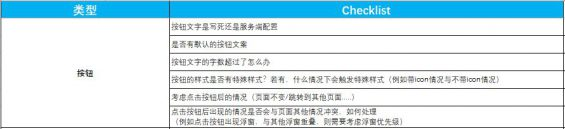 763  人手必备的产品自查表(建议收藏+打印)