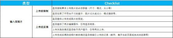 802  人手必备的产品自查表(建议收藏+打印)