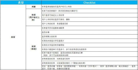 822  人手必备的产品自查表(建议收藏+打印)