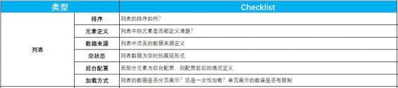 832  人手必备的产品自查表(建议收藏+打印)