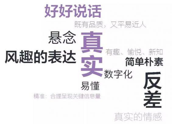 871 抖音官方公布爆款视频创作法则!