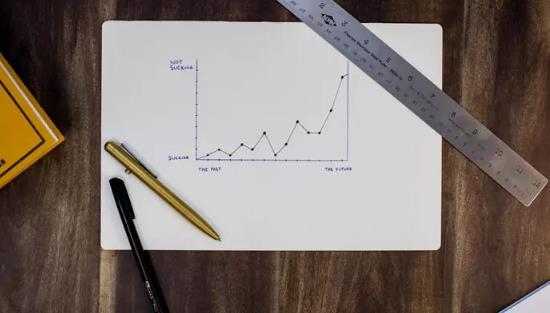 产品数据分析怎么做?(4000字干货)