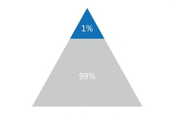 654 为什么99%的社群最后都变成了死群?