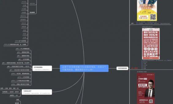 拆解过600+活动案例后,我整理了一份完整的活动案例拆解SOP!