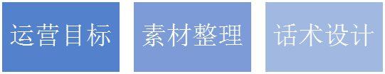 417 社群聊天剧本设计的方法全公开!(简单上手版)